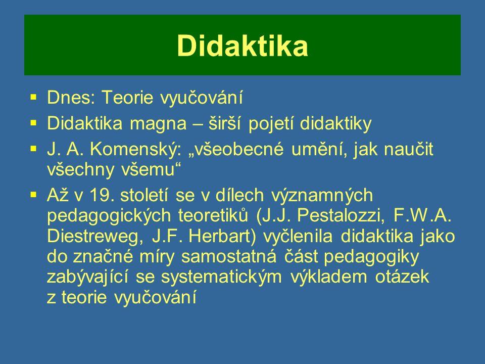Literatura CHRÁSKA, M.Didaktické testy. Brno : Paido, 1999.