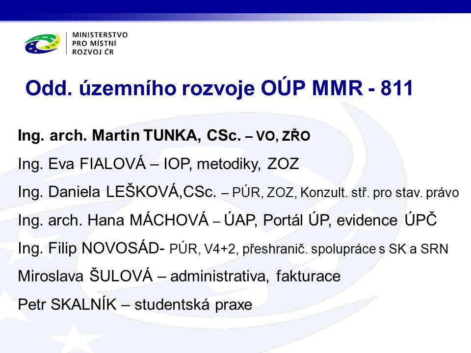 Ing. arch. Martin TUNKA, CSc. – VO, ZŘO Ing. Eva FIALOVÁ – IOP, metodiky, ZOZ Ing.
