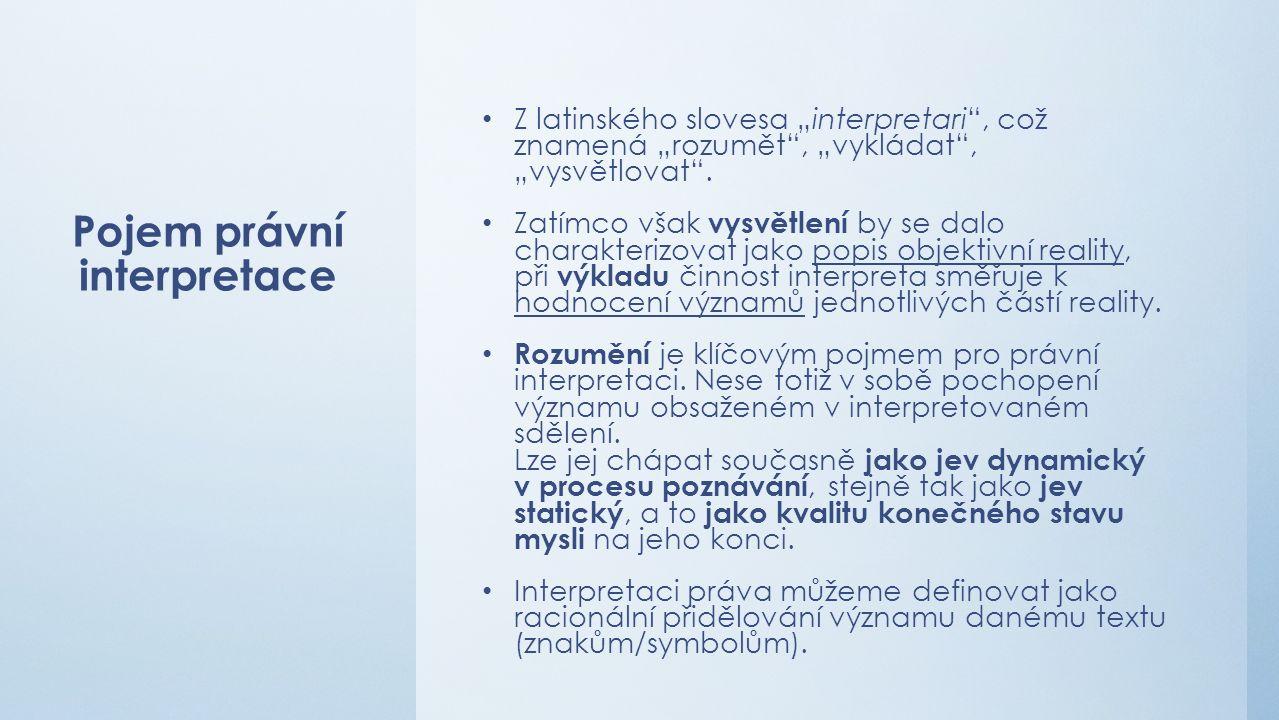 Důležité pojmy Právo je produktem jazyka.