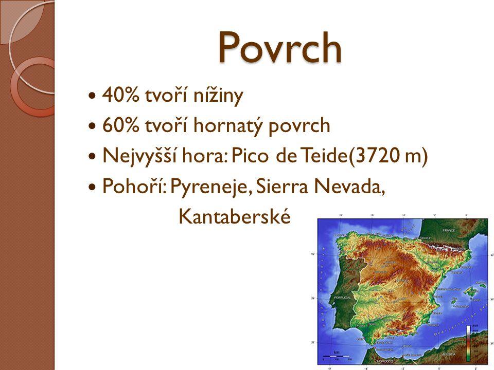 Povrch 40% tvoří nížiny 60% tvoří hornatý povrch Nejvyšší hora: Pico de Teide(3720 m) Pohoří: Pyreneje, Sierra Nevada, Kantaberské