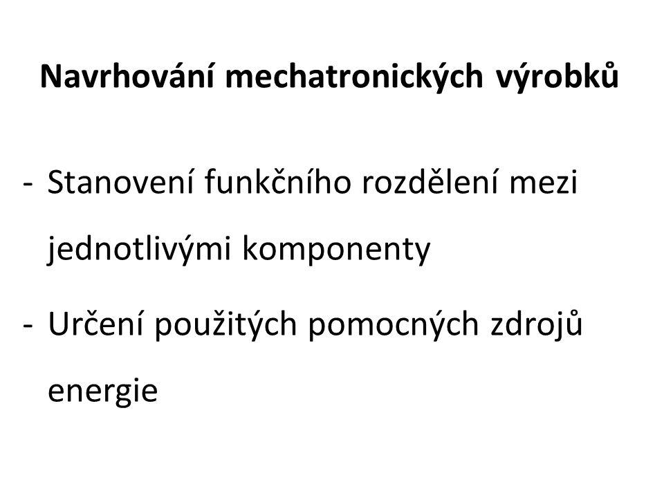 Navrhování mechatronických výrobků -Stanovení funkčního rozdělení mezi jednotlivými komponenty -Určení použitých pomocných zdrojů energie