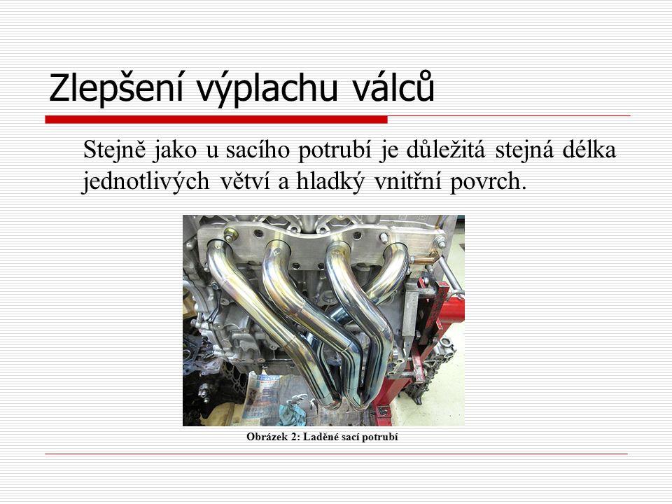 Zlepšení výplachu válců Stejně jako u sacího potrubí je důležitá stejná délka jednotlivých větví a hladký vnitřní povrch.