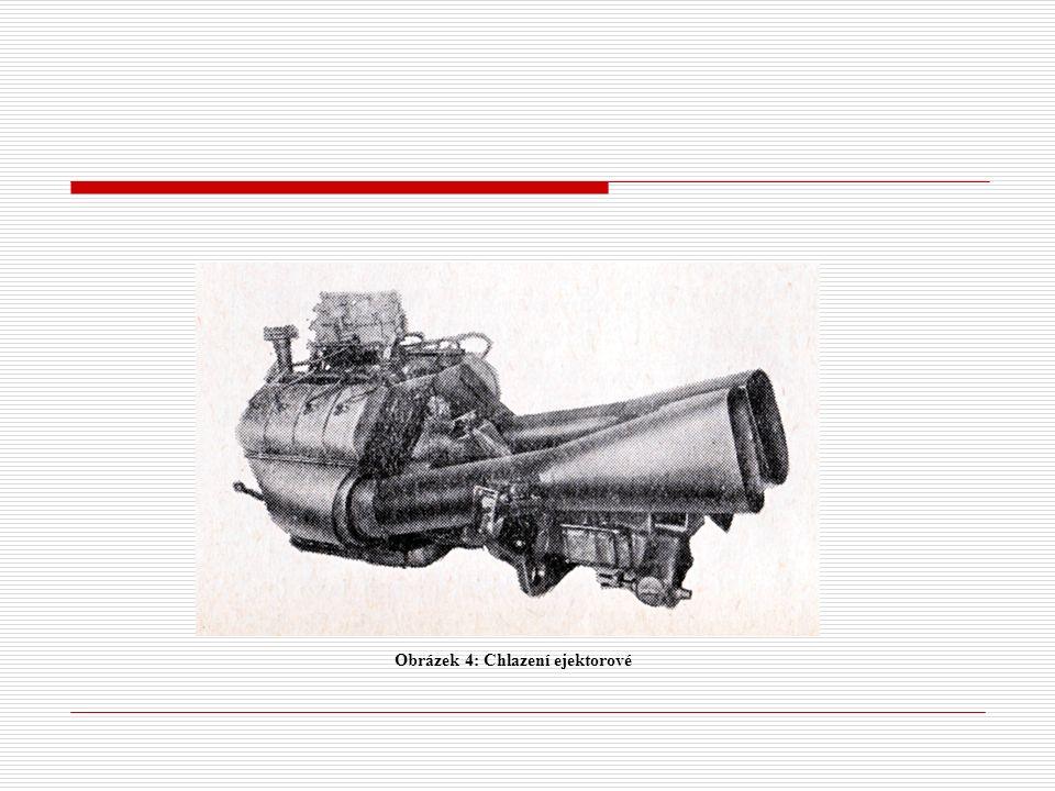 Obrázek 4: Chlazení ejektorové