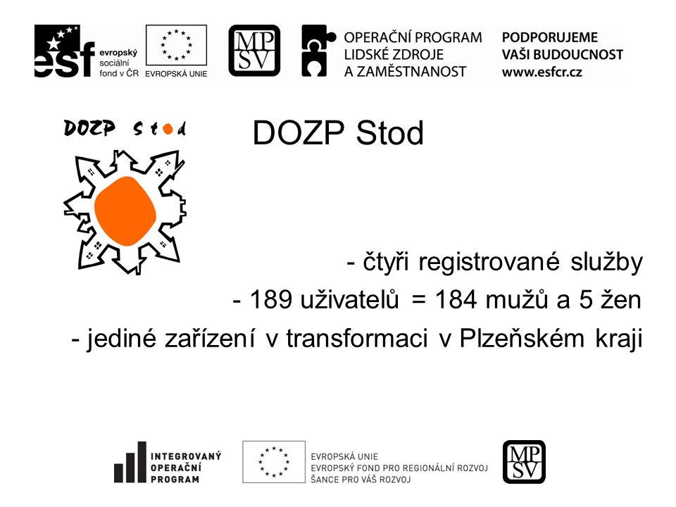 DOZP Stod - čtyři registrované služby - 189 uživatelů = 184 mužů a 5 žen - jediné zařízení v transformaci v Plzeňském kraji