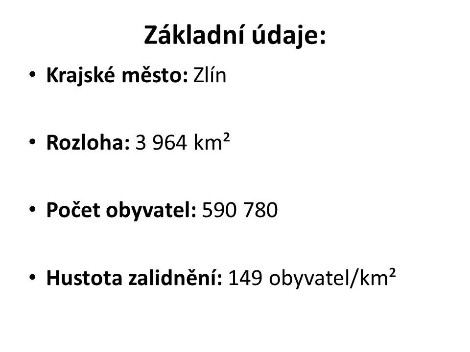 Základní údaje: Krajské město: Zlín Rozloha: 3 964 km² Počet obyvatel: 590 780 Hustota zalidnění: 149 obyvatel/km²