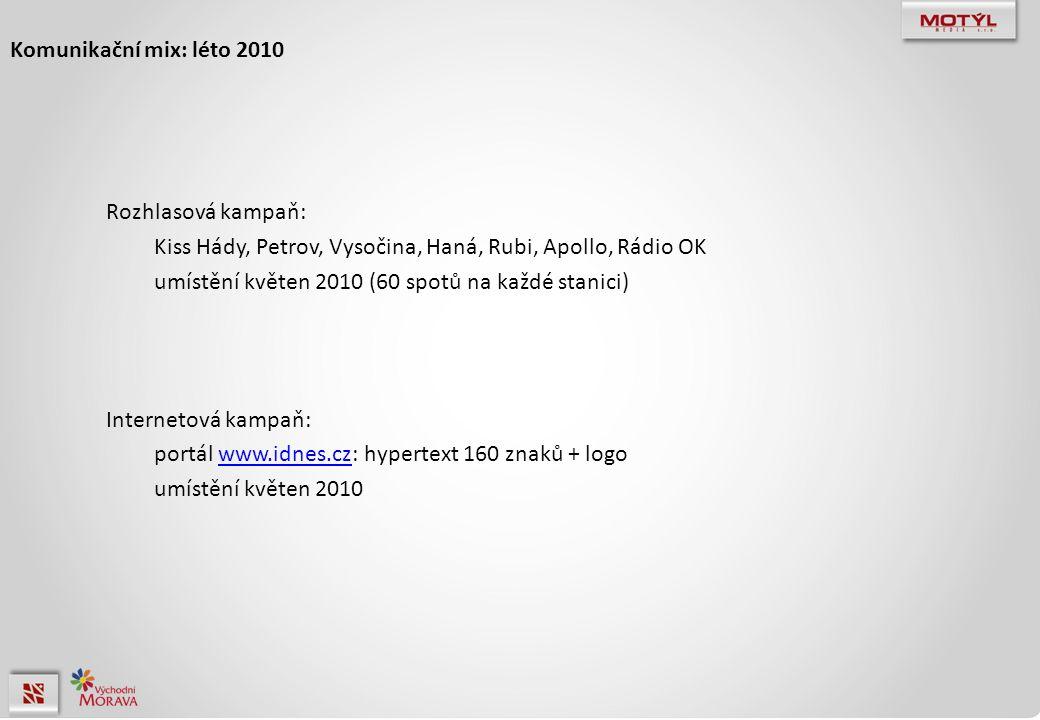 Komunikační mix: léto 2010 Rozhlasová kampaň: Kiss Hády, Petrov, Vysočina, Haná, Rubi, Apollo, Rádio OK umístění květen 2010 (60 spotů na každé stanici) Internetová kampaň: portál www.idnes.cz: hypertext 160 znaků + logowww.idnes.cz umístění květen 2010
