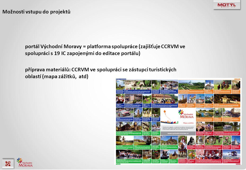 Možnosti vstupu do projektů portál Východní Moravy = platforma spolupráce (zajišťuje CCRVM ve spolupráci s 19 IC zapojenými do editace portálu) příprava materiálů: CCRVM ve spolupráci se zástupci turistických oblastí (mapa zážitků, atd) Mapa zážitků