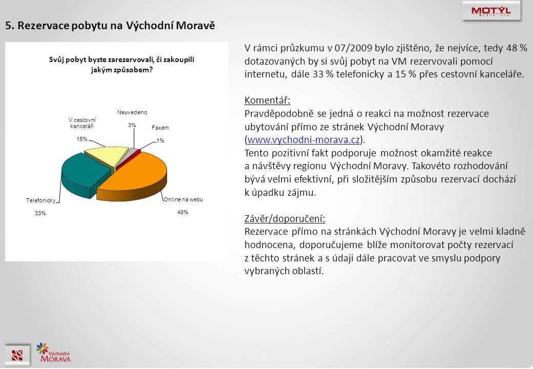 V rámci průzkumu v 07/2009 bylo zjištěno, že nejvíce, tedy 48 % dotazovaných by si svůj pobyt na VM rezervovali pomocí internetu, dále 33 % telefonick