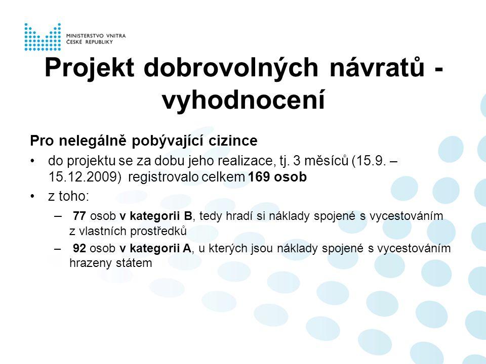 Projekt dobrovolných návratů - vyhodnocení Pro nelegálně pobývající cizince do projektu se za dobu jeho realizace, tj.