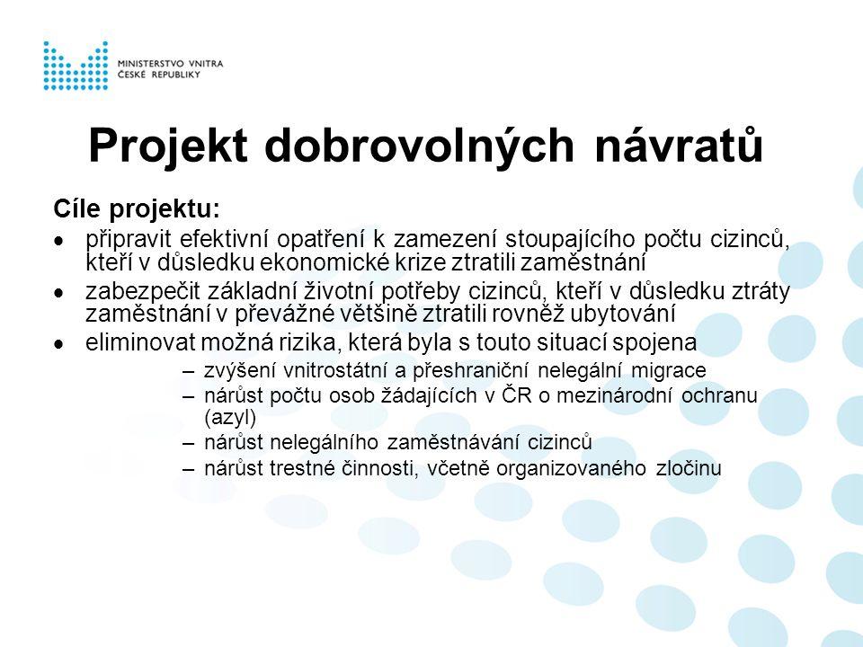 Projekt dobrovolných návratů Fáze 1 – pro legálně pobývající cizince –od 16.