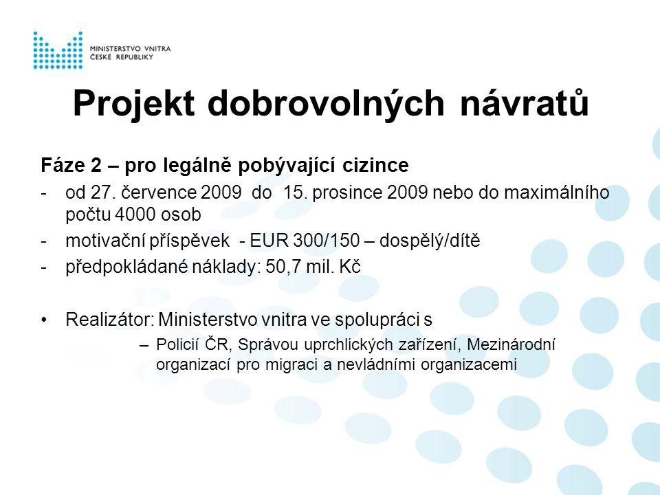 Projekt dobrovolných návratů Pro nelegálně pobývající cizince -od 15.