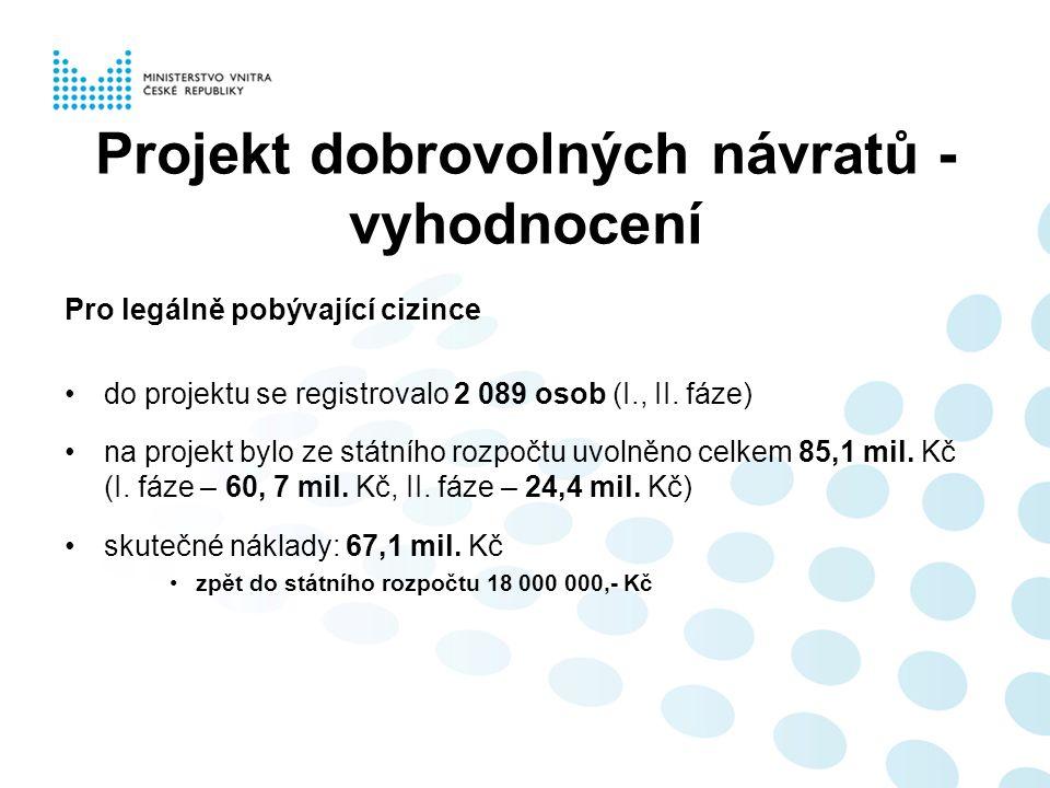 Projekt dobrovolných návratů - vyhodnocení Pro legálně pobývající cizince do projektu se registrovalo 2 089 osob (I., II.