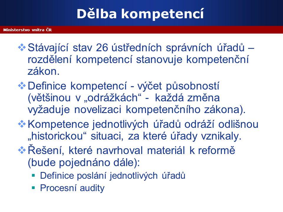 Ministerstvo vnitra ČR Dělba kompetencí  Stávající stav 26 ústředních správních úřadů – rozdělení kompetencí stanovuje kompetenční zákon.