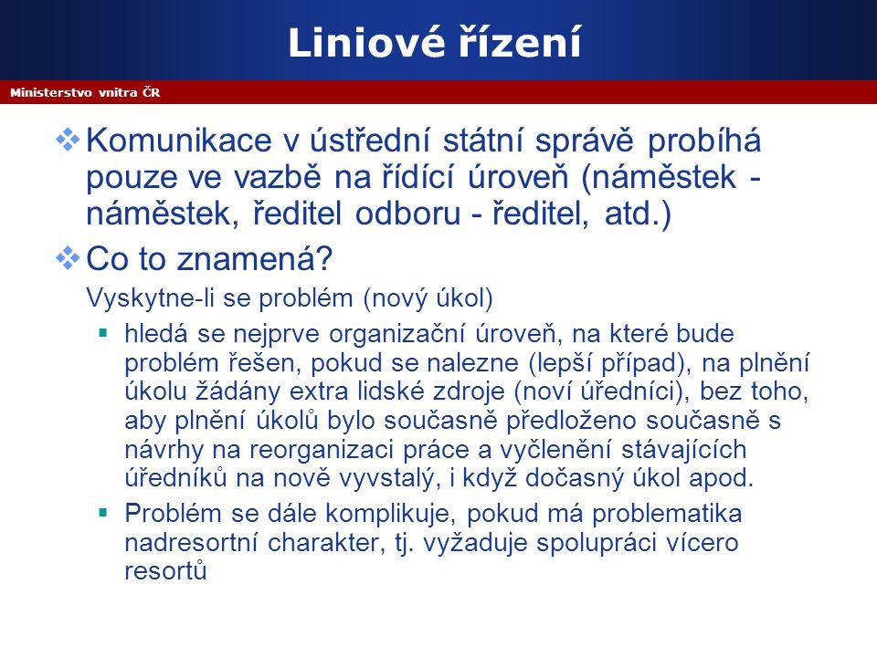 Ministerstvo vnitra ČR Liniové řízení  Komunikace v ústřední státní správě probíhá pouze ve vazbě na řídící úroveň (náměstek - náměstek, ředitel odboru - ředitel, atd.)  Co to znamená.