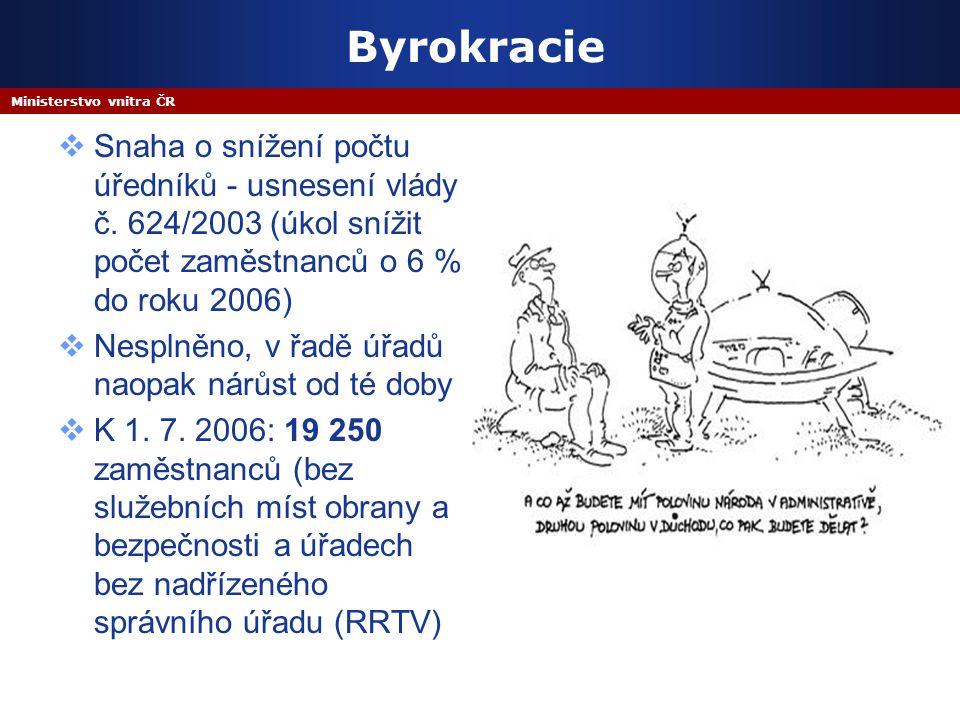 Ministerstvo vnitra ČR Byrokracie  Snaha o snížení počtu úředníků - usnesení vlády č.
