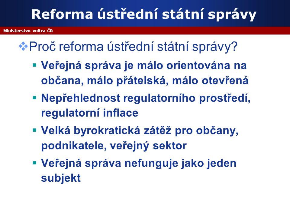 Ministerstvo vnitra ČR Reforma ústřední státní správy  Proč reforma ústřední státní správy.