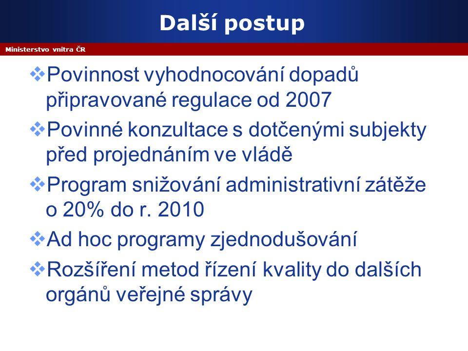 Ministerstvo vnitra ČR Další postup  Povinnost vyhodnocování dopadů připravované regulace od 2007  Povinné konzultace s dotčenými subjekty před projednáním ve vládě  Program snižování administrativní zátěže o 20% do r.