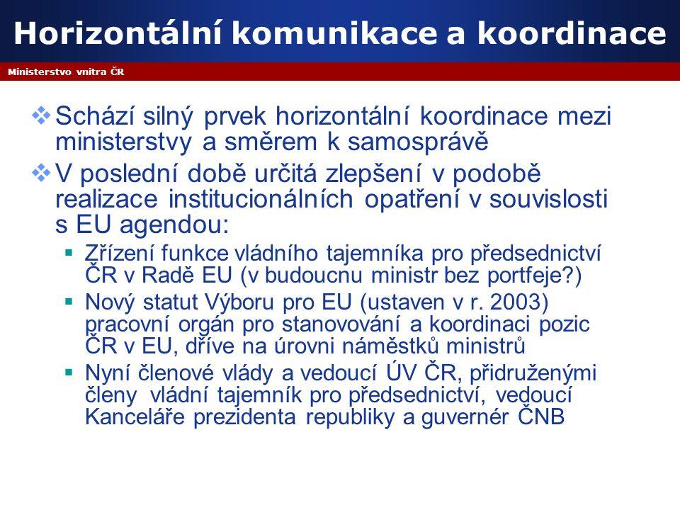 Ministerstvo vnitra ČR Horizontální komunikace a koordinace  Schází silný prvek horizontální koordinace mezi ministerstvy a směrem k samosprávě  V poslední době určitá zlepšení v podobě realizace institucionálních opatření v souvislosti s EU agendou:  Zřízení funkce vládního tajemníka pro předsednictví ČR v Radě EU (v budoucnu ministr bez portfeje )  Nový statut Výboru pro EU (ustaven v r.