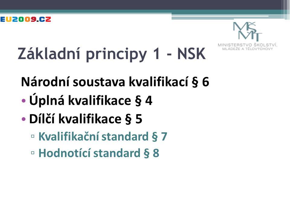 Základní principy 1 - NSK Národní soustava kvalifikací § 6 Úplná kvalifikace § 4 Dílčí kvalifikace § 5 ▫ Kvalifikační standard § 7 ▫ Hodnotící standard § 8