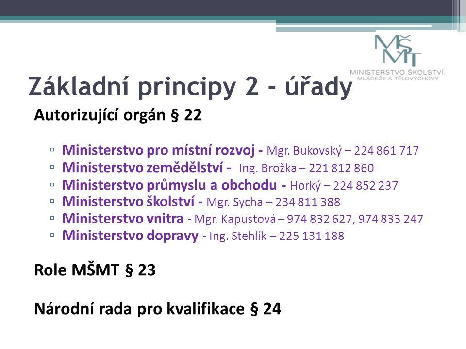 Základní principy 2 - úřady Autorizující orgán § 22 ▫ Ministerstvo pro místní rozvoj - Mgr.