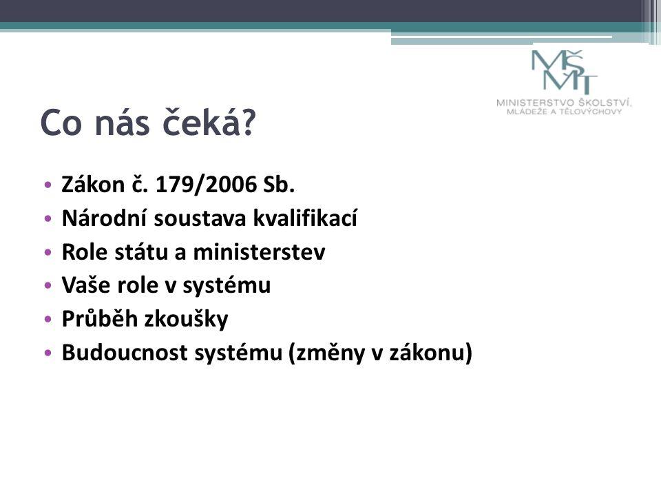 Zajímavé WWW stránky http://www.msmt.cz/ sekce vzdělávání / rekvalifikace http://www.msmt.cz/ sekce vzdělávání / další vzdělávání http://www.narodni-kvalifikace.cz/ http://www.nsp.cz/ http://www.univcz.cz/