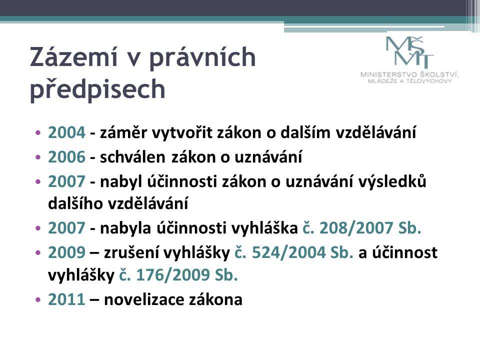 Zázemí v právních předpisech 2004 - záměr vytvořit zákon o dalším vzdělávání 2006 - schválen zákon o uznávání 2007 - nabyl účinnosti zákon o uznávání výsledků dalšího vzdělávání 2007 - nabyla účinnosti vyhláška č.