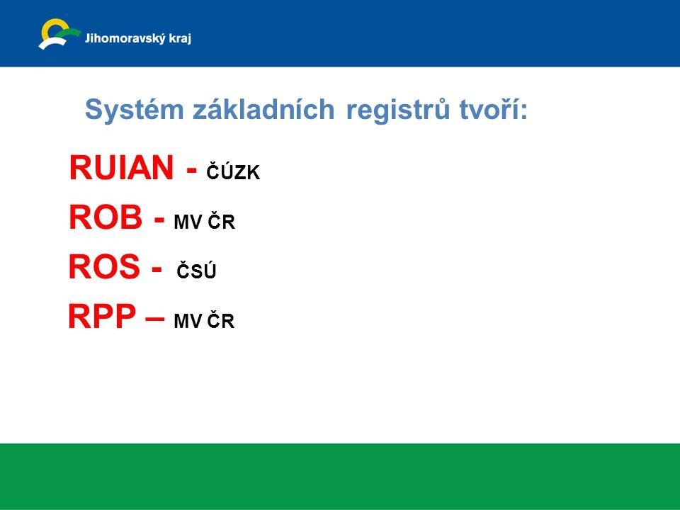 Systém základních registrů tvoří: RUIAN - ČÚZK ROB - MV ČR ROS - ČSÚ RPP – MV ČR