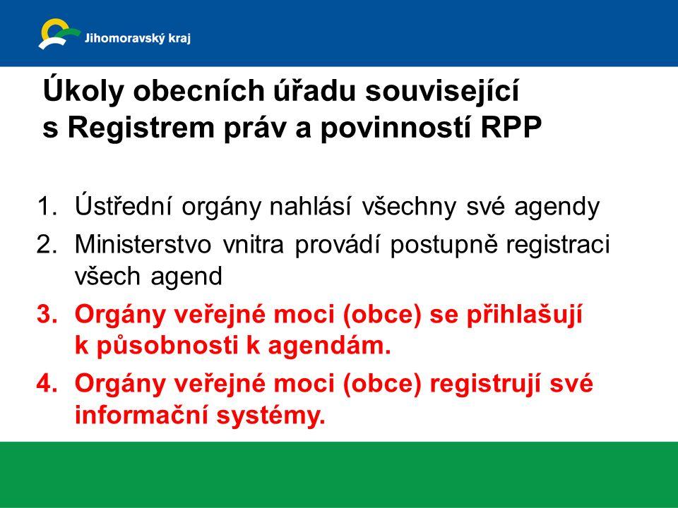 1.Ústřední orgány nahlásí všechny své agendy 2.Ministerstvo vnitra provádí postupně registraci všech agend 3.Orgány veřejné moci (obce) se přihlašují k působnosti k agendám.