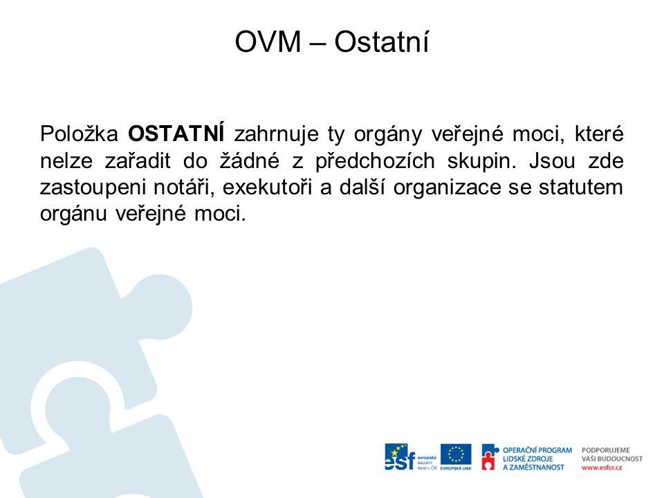 OVM – Ostatní Položka OSTATNÍ zahrnuje ty orgány veřejné moci, které nelze zařadit do žádné z předchozích skupin.