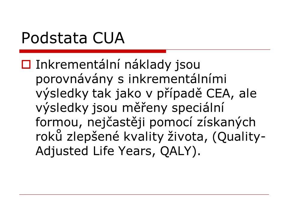 Podstata CUA  Inkrementální náklady jsou porovnávány s inkrementálními výsledky tak jako v případě CEA, ale výsledky jsou měřeny speciální formou, nejčastěji pomocí získaných roků zlepšené kvality života, (Quality- Adjusted Life Years, QALY).