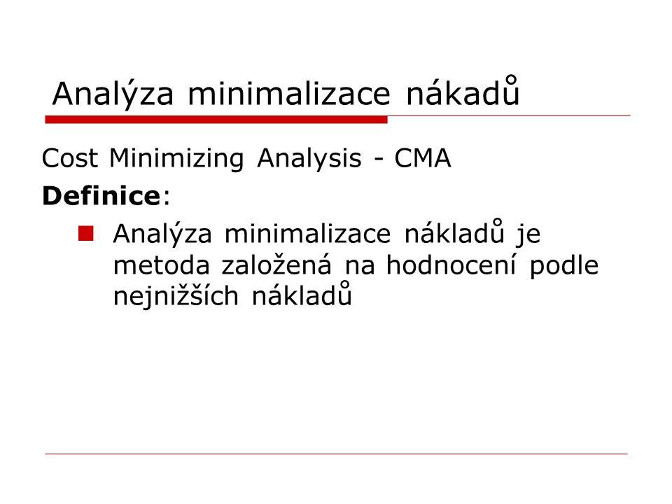 Analýza minimalizace nákadů Cost Minimizing Analysis - CMA Definice: Analýza minimalizace nákladů je metoda založená na hodnocení podle nejnižších nákladů