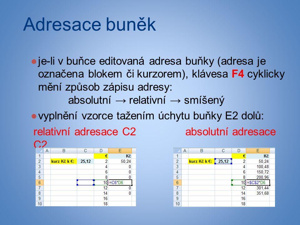 Adresace buněk ●je-li v buňce editovaná adresa buňky (adresa je označena blokem či kurzorem), klávesa F4 cyklicky mění způsob zápisu adresy: absolutní → relativní → smíšený ●vyplnění vzorce tažením úchytu buňky E2 dolů: relativní adresace C2 absolutní adresace C2