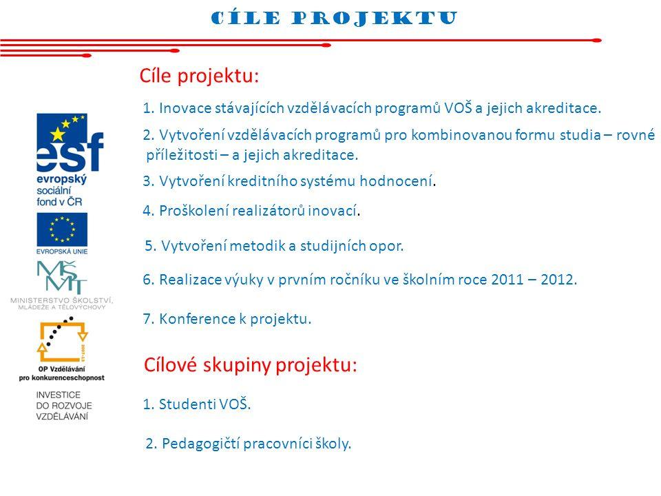 CÍLE projektu Cíle projektu: 1. Inovace stávajících vzdělávacích programů VOŠ a jejich akreditace. 2. Vytvoření vzdělávacích programů pro kombinovanou