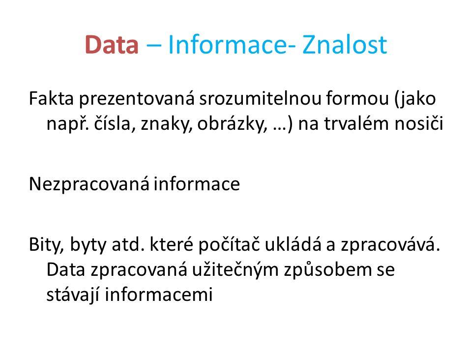 Data – Informace- Znalost Fakta prezentovaná srozumitelnou formou (jako např. čísla, znaky, obrázky, …) na trvalém nosiči Nezpracovaná informace Bity,