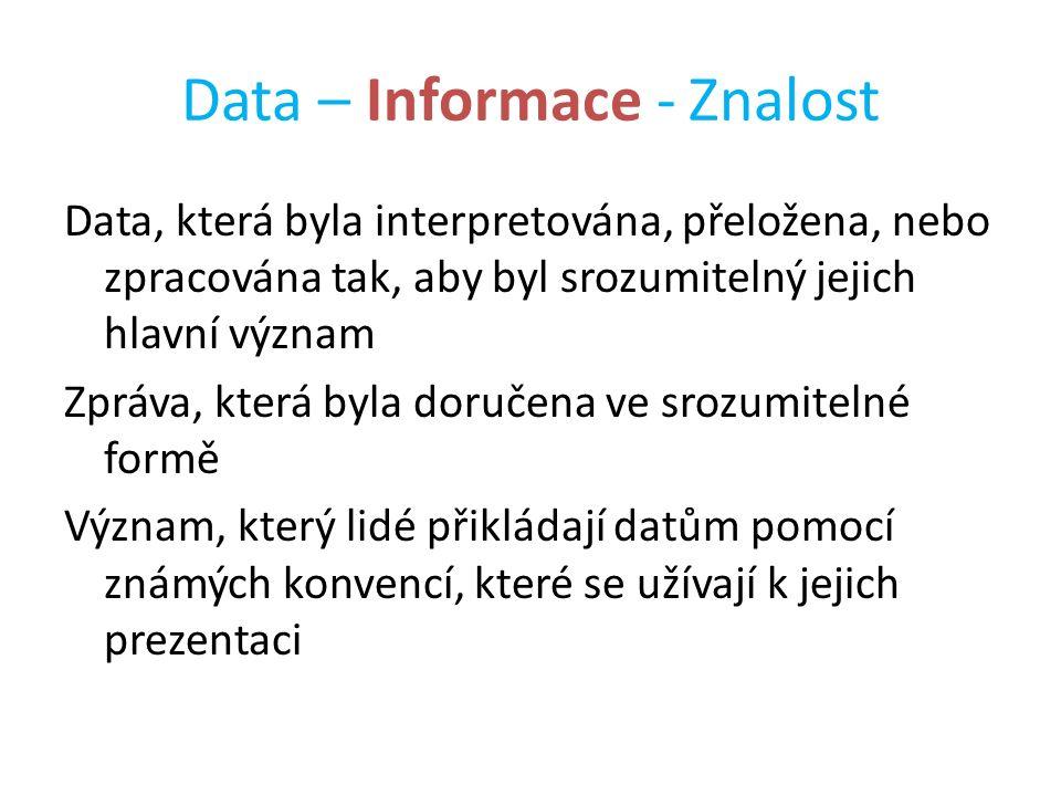 Data – Informace - Znalost Data, která byla interpretována, přeložena, nebo zpracována tak, aby byl srozumitelný jejich hlavní význam Zpráva, která by