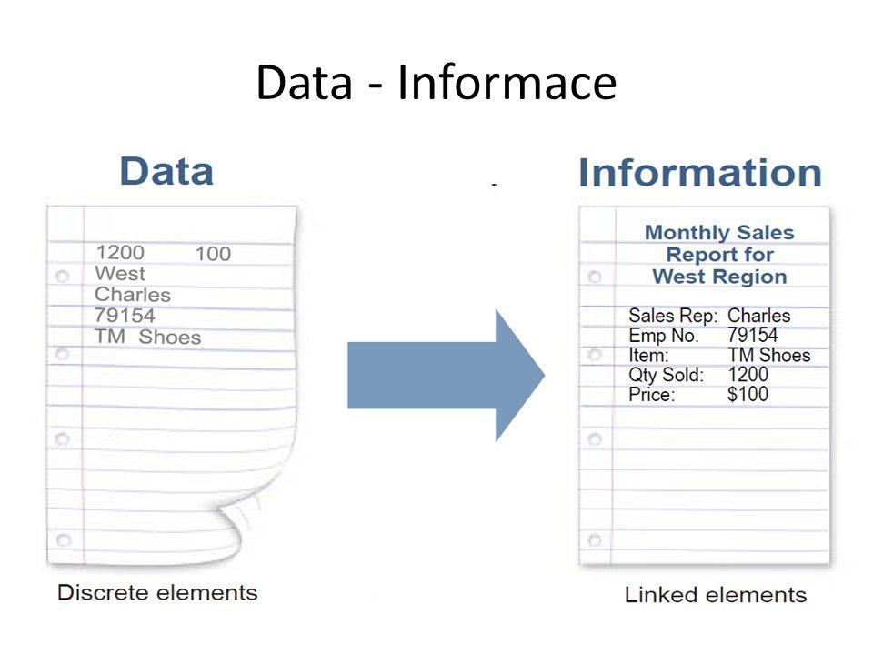 Data - Informace