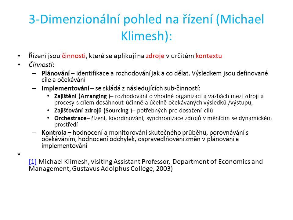 3-Dimenzionální pohled na řízení (Michael Klimesh): Řízení jsou činnosti, které se aplikují na zdroje v určitém kontextu Činnosti: – Plánování – identifikace a rozhodování jak a co dělat.