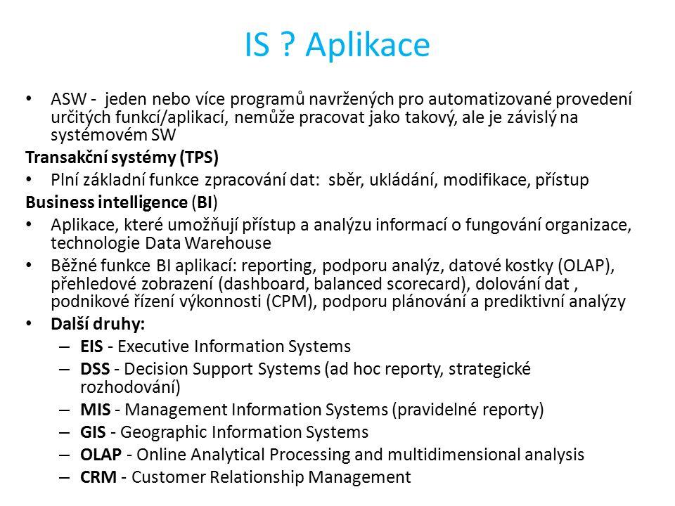 IS ? Aplikace ASW - jeden nebo více programů navržených pro automatizované provedení určitých funkcí/aplikací, nemůže pracovat jako takový, ale je záv