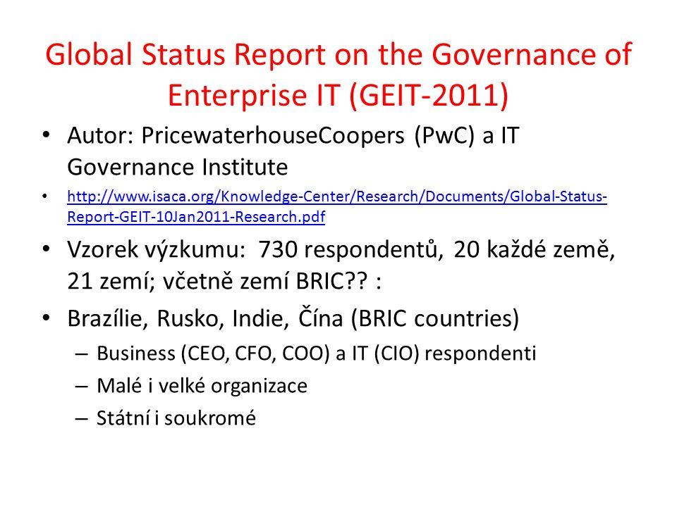 1.Definice Data – Informace – Znalost . Řízení (Management), Správa .