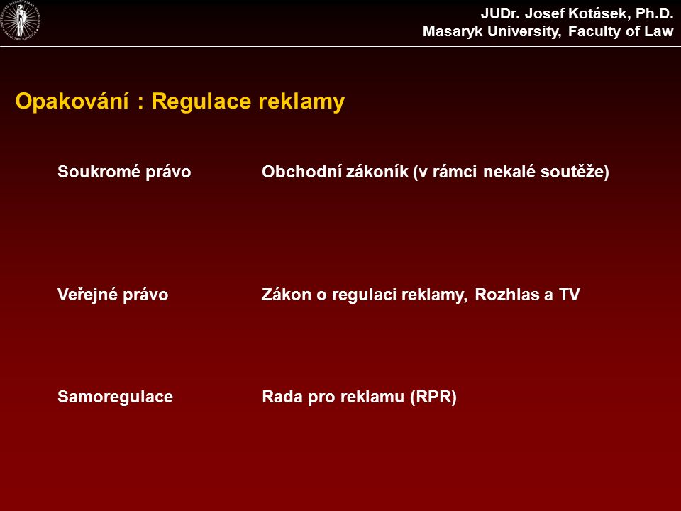 Opakování : Regulace reklamy Soukromé právo Obchodní zákoník (v rámci nekalé soutěže) Veřejné právo Zákon o regulaci reklamy, Rozhlas a TV Samoregulace Rada pro reklamu (RPR) JUDr.