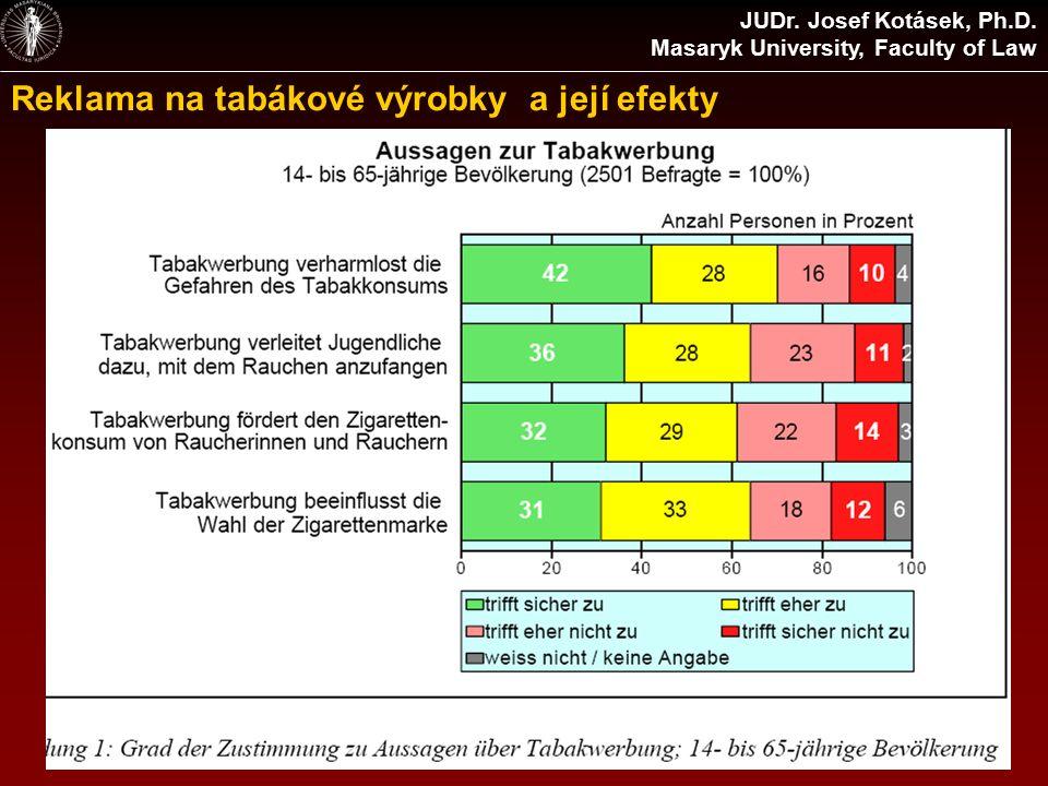 Reklama na tabákové výrobky a její efekty JUDr. Josef Kotásek, Ph.D.