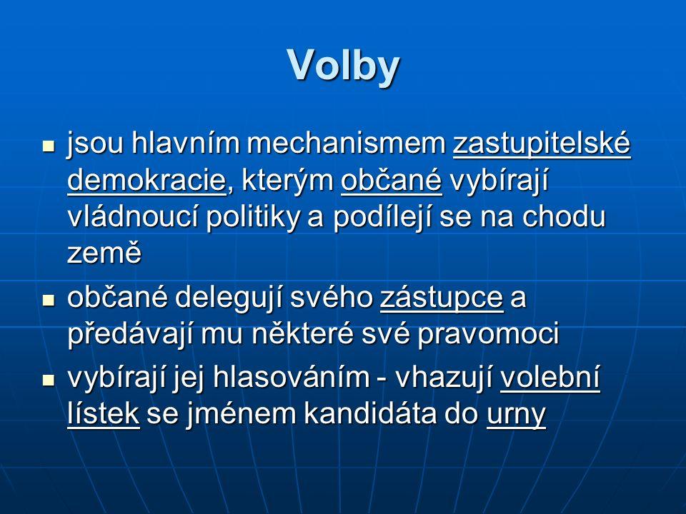 Otázky a úkoly Co jsou to komunální volby, do jakých zastupitelstev se volí Co jsou to komunální volby, do jakých zastupitelstev se volí Volební právo v ČR – vysvětli hlavní předpoklady Volební právo v ČR – vysvětli hlavní předpoklady