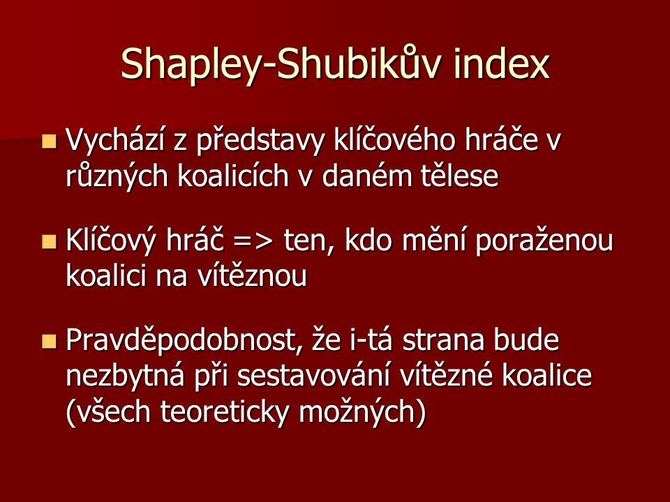 Shapley-Shubikův index (2) Shapley-Shubikův index Shapley-Shubikův index Sčítáme přes všechna S – vítězné koalice, ve kterých je strana i obsažena a platí, že S-{i} je poražená Sčítáme přes všechna S – vítězné koalice, ve kterých je strana i obsažena a platí, že S-{i} je poražená Platí Platí