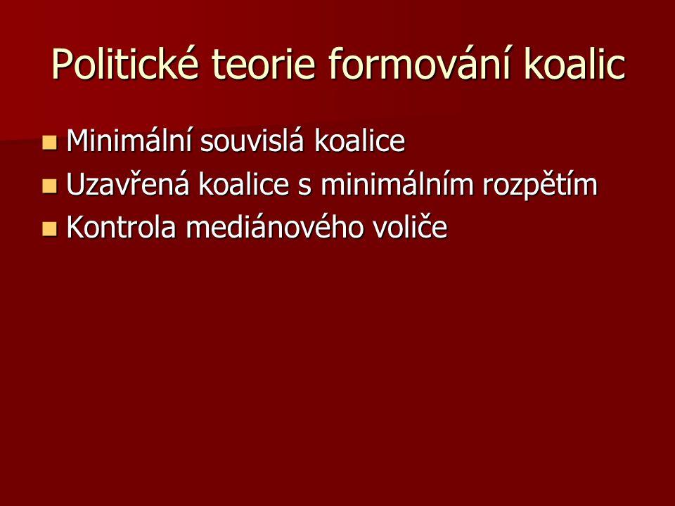 Politické teorie formování koalic Minimální souvislá koalice Minimální souvislá koalice Uzavřená koalice s minimálním rozpětím Uzavřená koalice s minimálním rozpětím Kontrola mediánového voliče Kontrola mediánového voliče