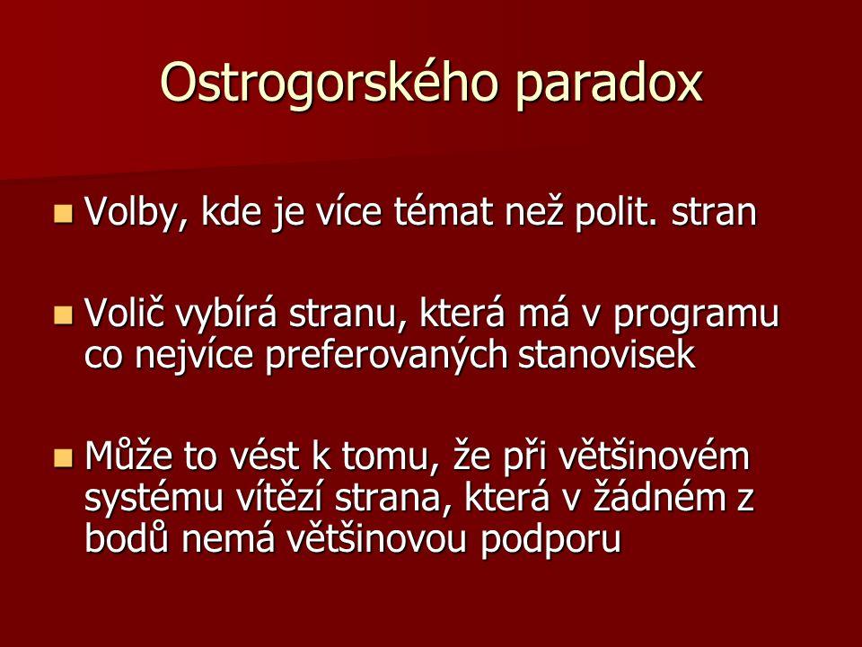 Ostrogorského paradox StadionObchvatMuzeumhlas pro A (40%)XXXX B (30%)XZZZ C (20%)ZXZZ D (10%)ZZXZ