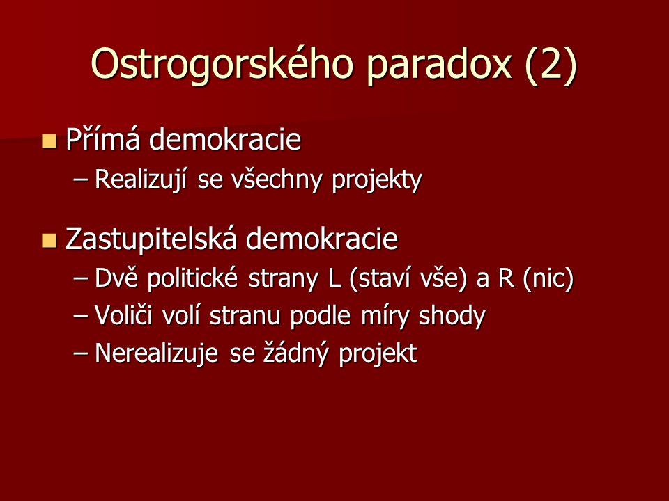 Ostrogorského paradox (2) Přímá demokracie Přímá demokracie –Realizují se všechny projekty Zastupitelská demokracie Zastupitelská demokracie –Dvě politické strany L (staví vše) a R (nic) –Voliči volí stranu podle míry shody –Nerealizuje se žádný projekt