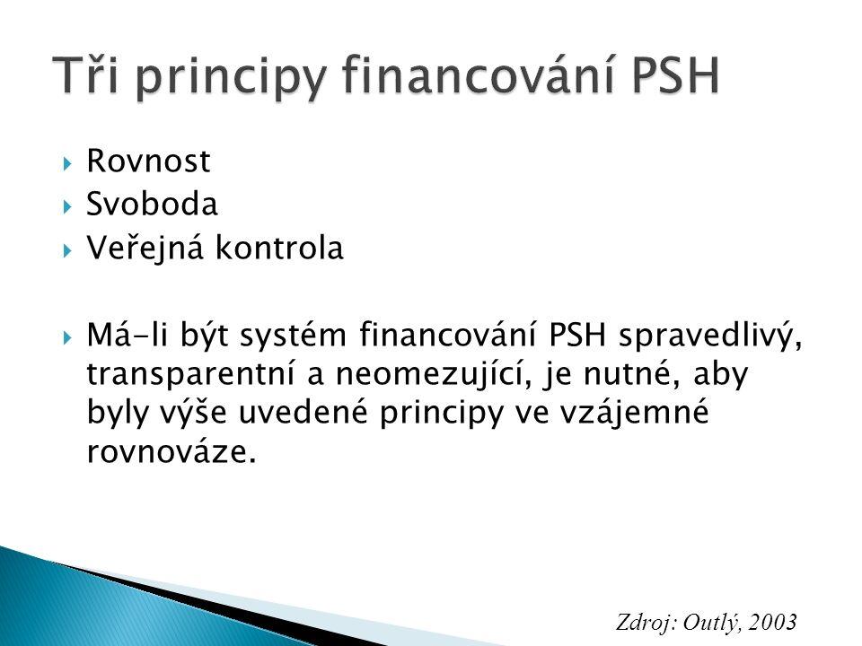  Rovnost  Svoboda  Veřejná kontrola  Má-li být systém financování PSH spravedlivý, transparentní a neomezující, je nutné, aby byly výše uvedené principy ve vzájemné rovnováze.