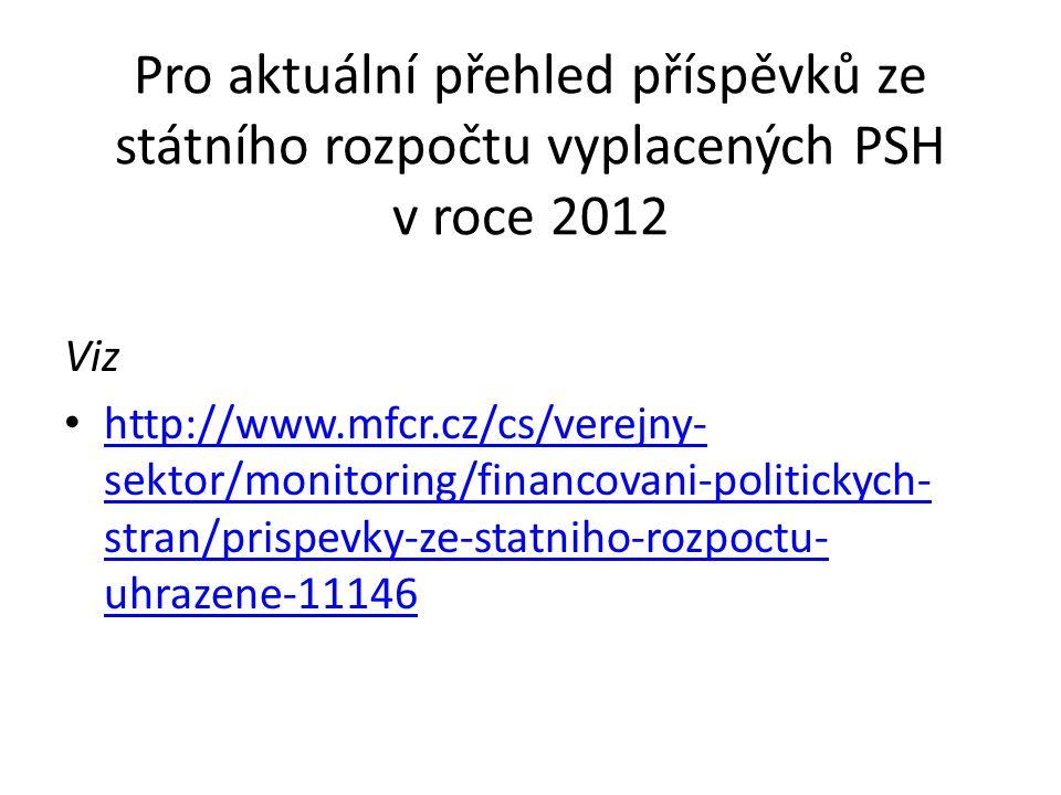 Pro aktuální přehled příspěvků ze státního rozpočtu vyplacených PSH v roce 2012 Viz http://www.mfcr.cz/cs/verejny- sektor/monitoring/financovani-politickych- stran/prispevky-ze-statniho-rozpoctu- uhrazene-11146 http://www.mfcr.cz/cs/verejny- sektor/monitoring/financovani-politickych- stran/prispevky-ze-statniho-rozpoctu- uhrazene-11146