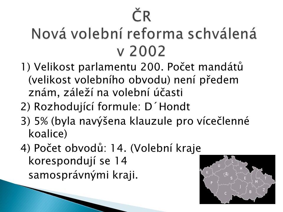 1) Velikost parlamentu 200. Počet mandátů (velikost volebního obvodu) není předem znám, záleží na volební účasti 2) Rozhodující formule: D´Hondt 3) 5%