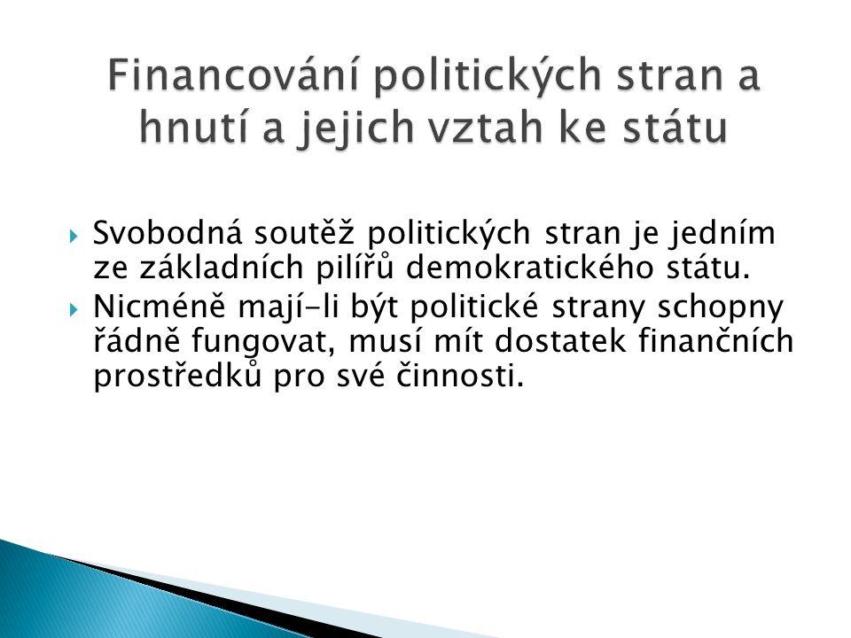  Svobodná soutěž politických stran je jedním ze základních pilířů demokratického státu.  Nicméně mají-li být politické strany schopny řádně fungovat